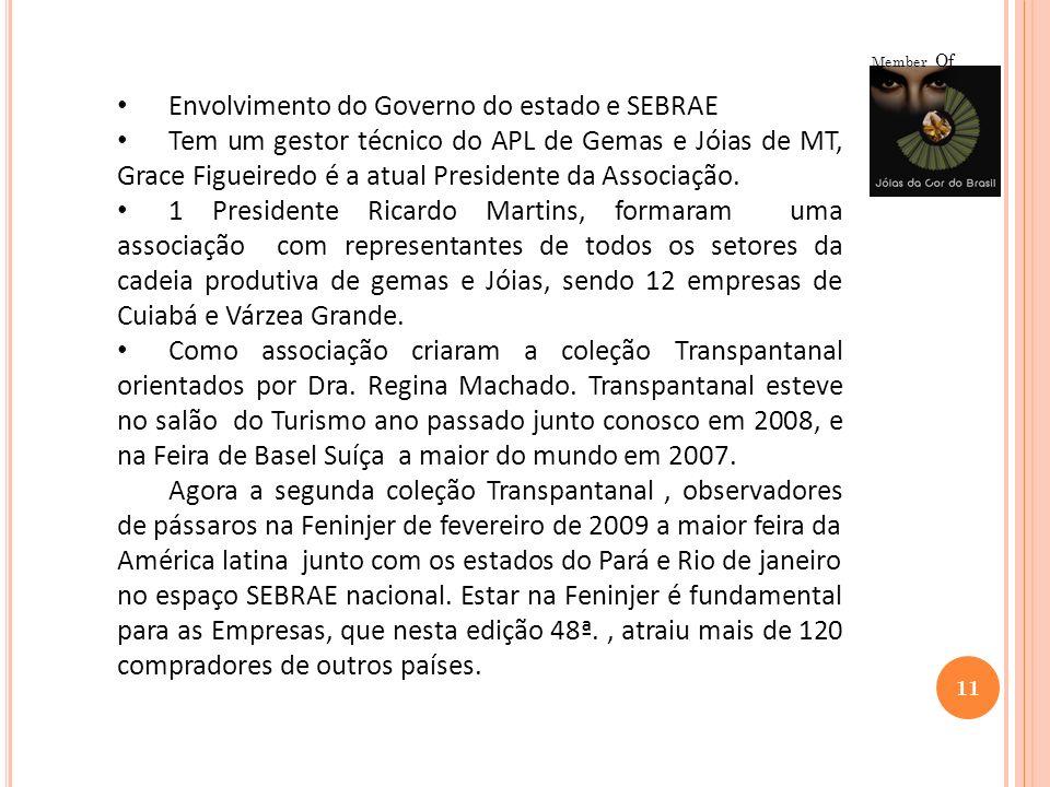 Envolvimento do Governo do estado e SEBRAE