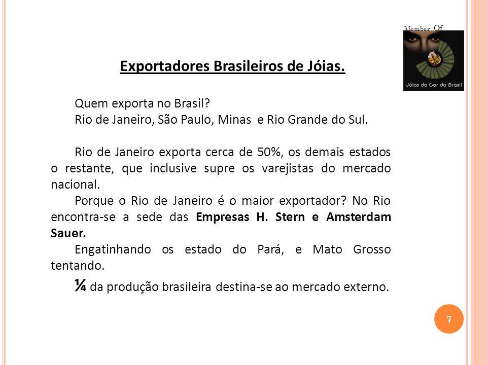 Exportadores Brasileiros de Jóias.