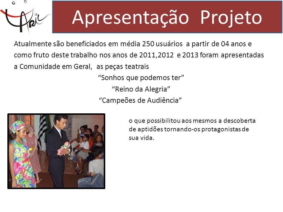 Apresentação Projeto