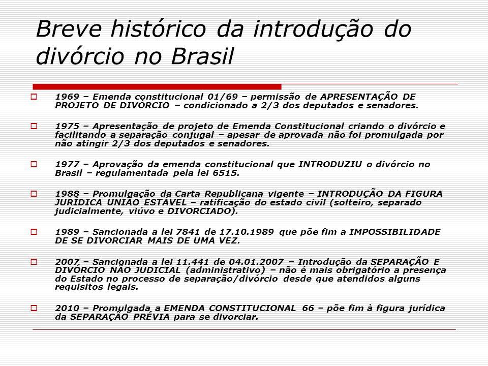 Breve histórico da introdução do divórcio no Brasil
