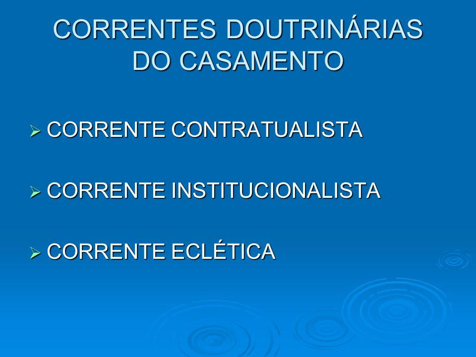 CORRENTES DOUTRINÁRIAS DO CASAMENTO