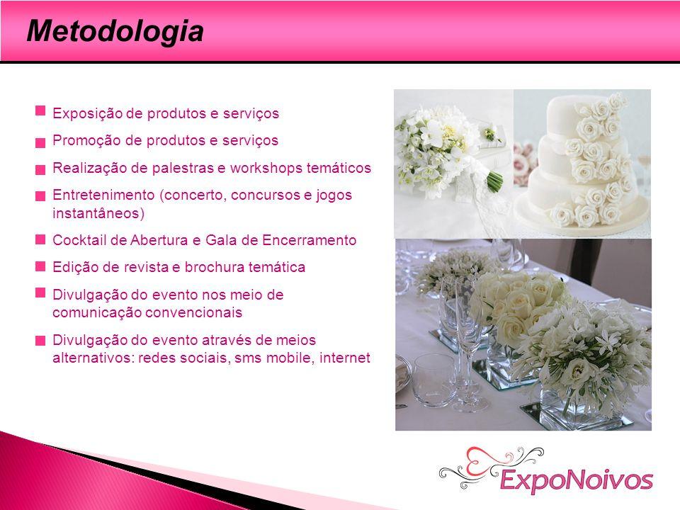 ExpoNoivos Metodologia Exposição de produtos e serviços
