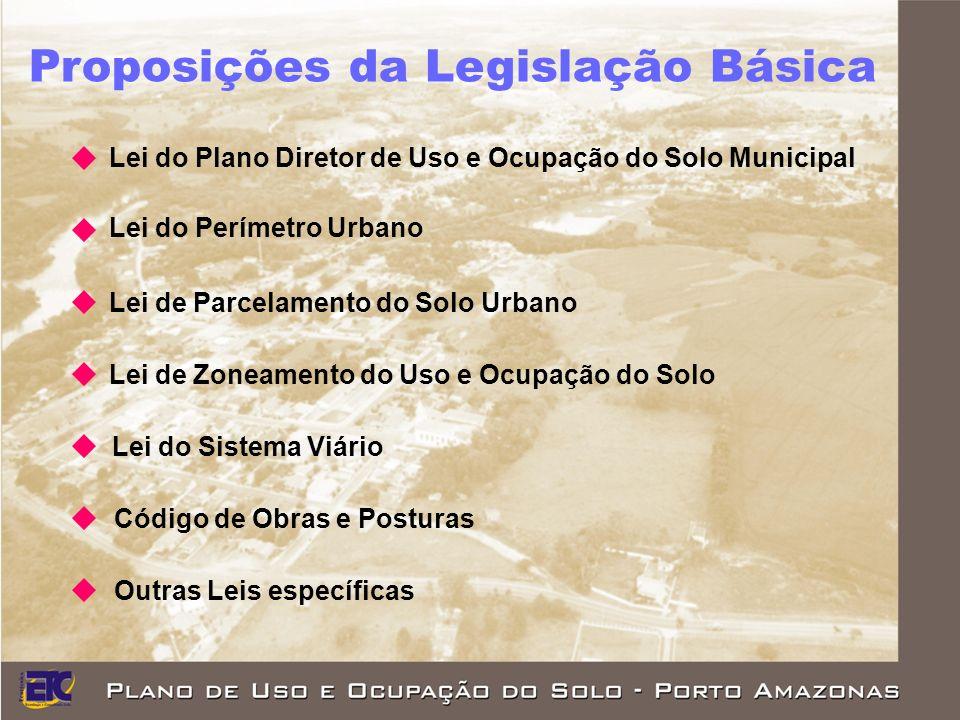 Proposições da Legislação Básica