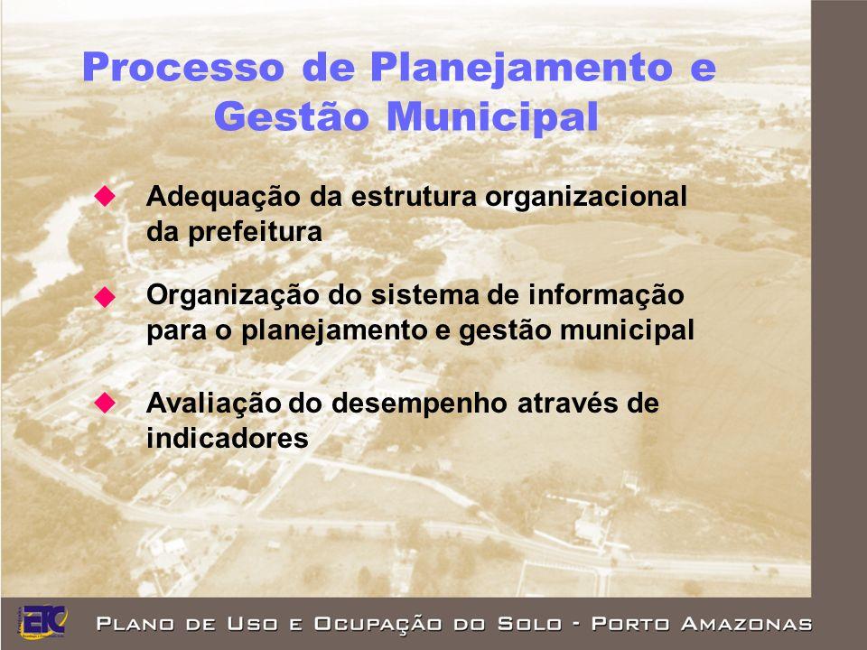 Processo de Planejamento e Gestão Municipal