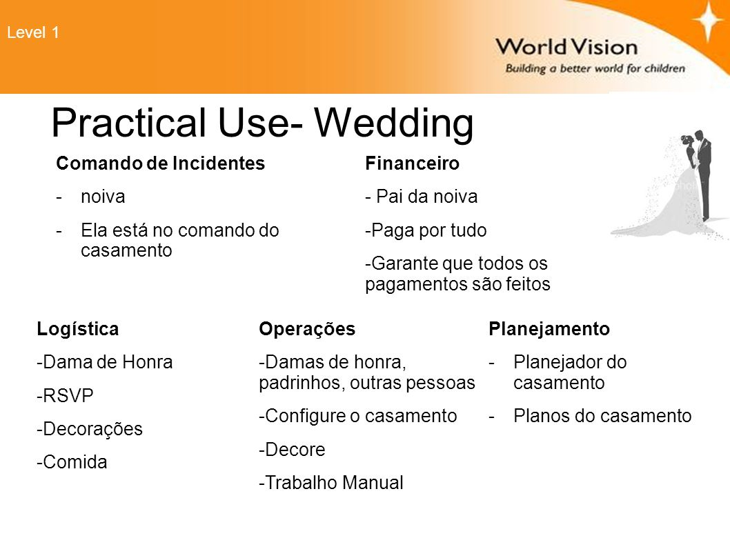 Practical Use- Wedding