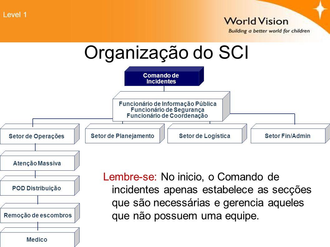 Level 1 Organização do SCI. Comando de. Incidentes. Setor de Operações. Setor de Planejamento. Setor de Logística.