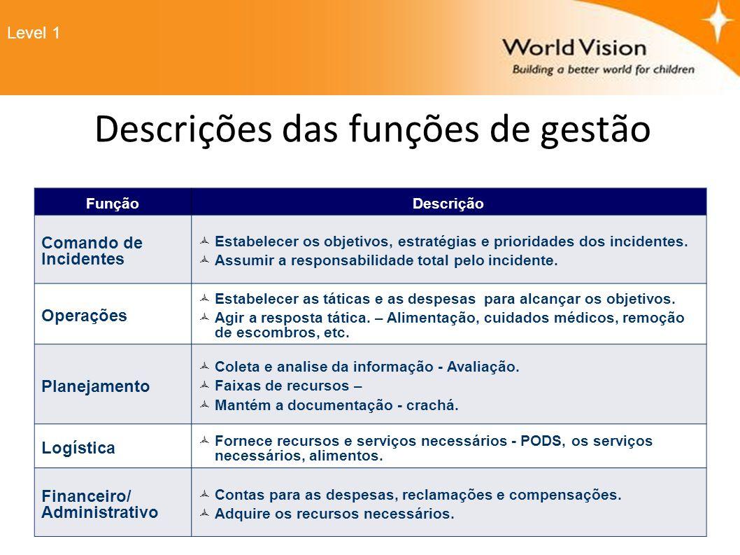 Descrições das funções de gestão