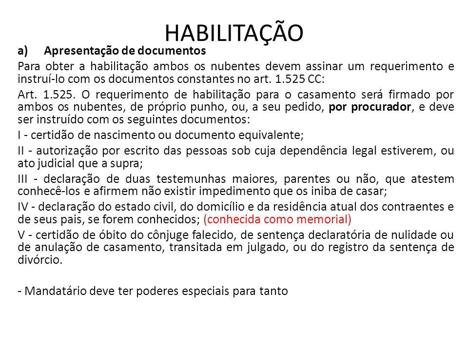 HABILITAÇÃO Apresentação de documentos