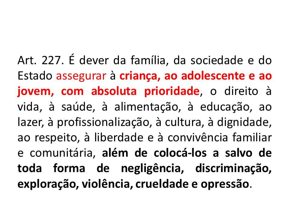 Art. 227.