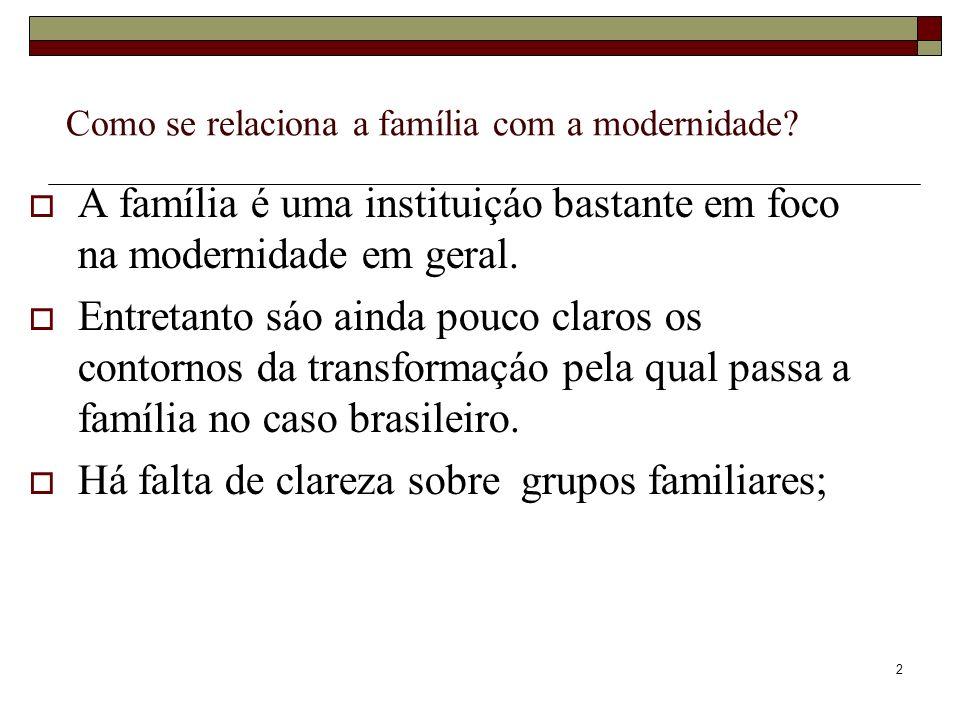 Como se relaciona a família com a modernidade