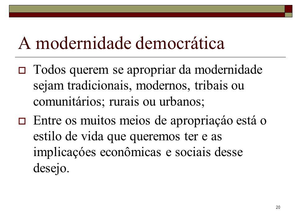 A modernidade democrática