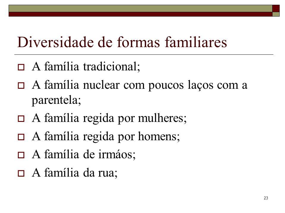 Diversidade de formas familiares