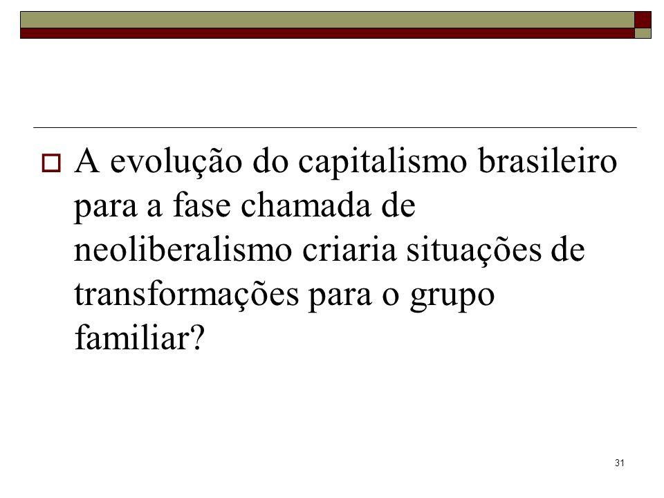 A evolução do capitalismo brasileiro para a fase chamada de neoliberalismo criaria situações de transformações para o grupo familiar