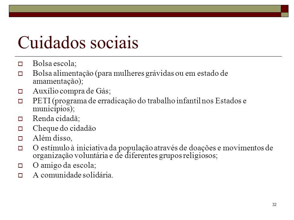 Cuidados sociais Bolsa escola;
