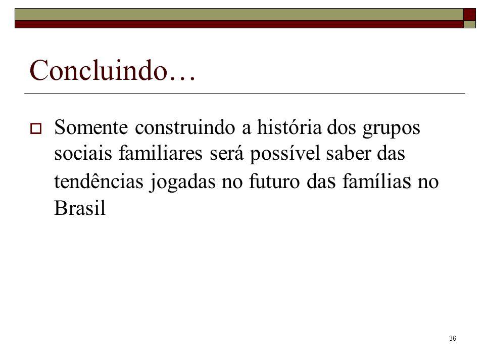 Concluindo… Somente construindo a história dos grupos sociais familiares será possível saber das tendências jogadas no futuro das famílias no Brasil.