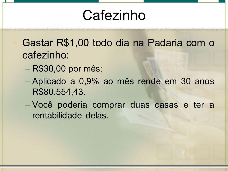 Cafezinho Gastar R$1,00 todo dia na Padaria com o cafezinho: