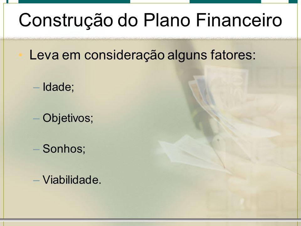 Construção do Plano Financeiro