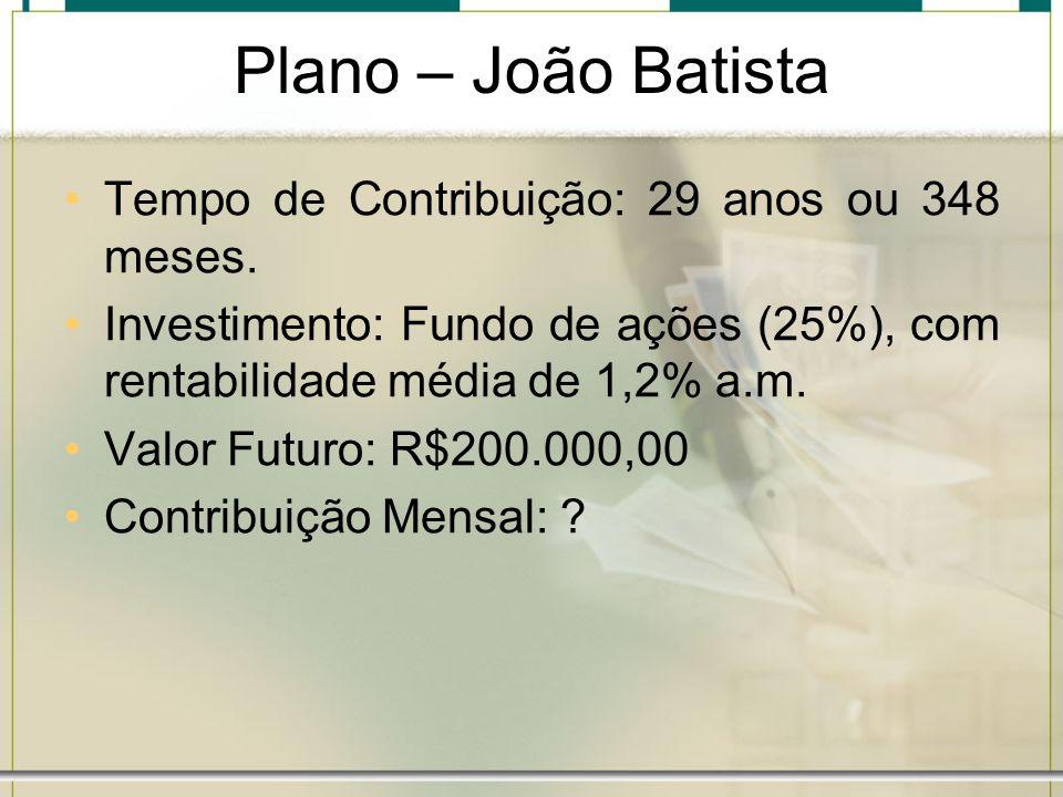 Plano – João Batista Tempo de Contribuição: 29 anos ou 348 meses.