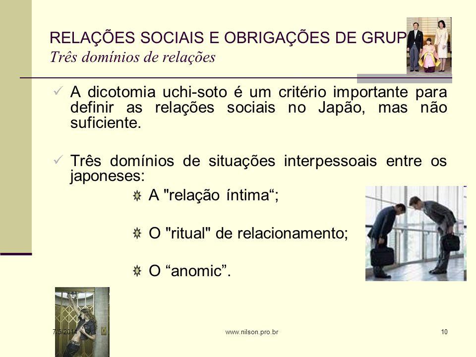 RELAÇÕES SOCIAIS E OBRIGAÇÕES DE GRUPO Três domínios de relações