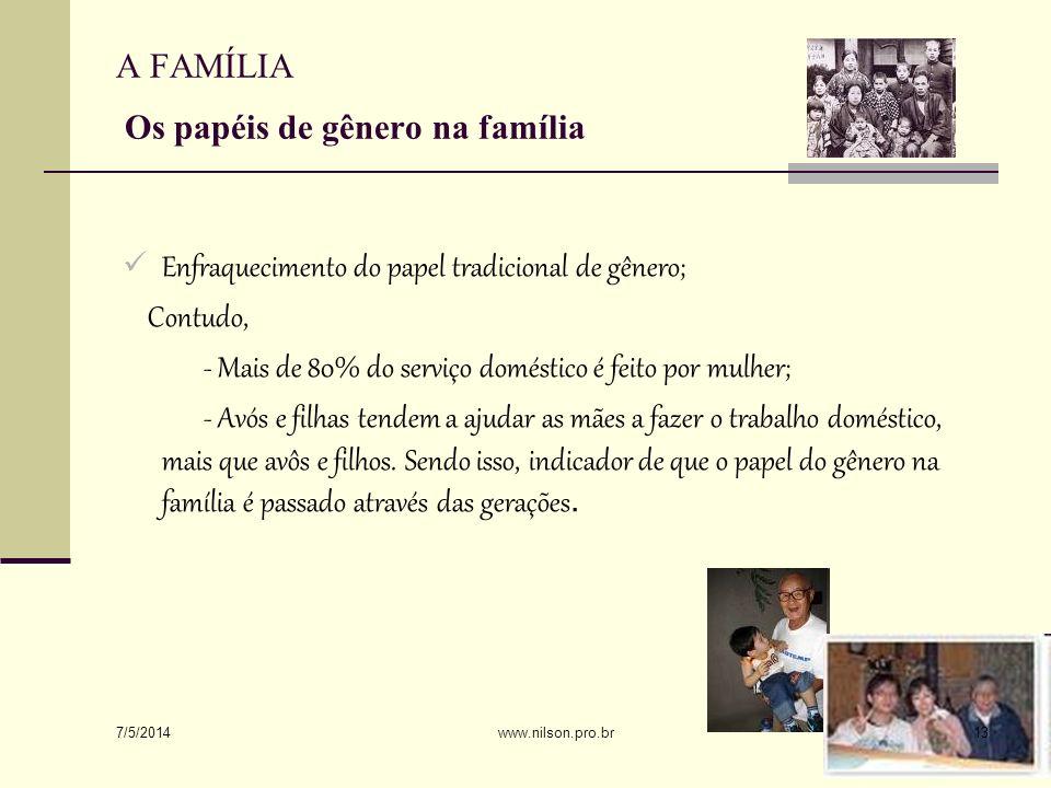 A FAMÍLIA Os papéis de gênero na família