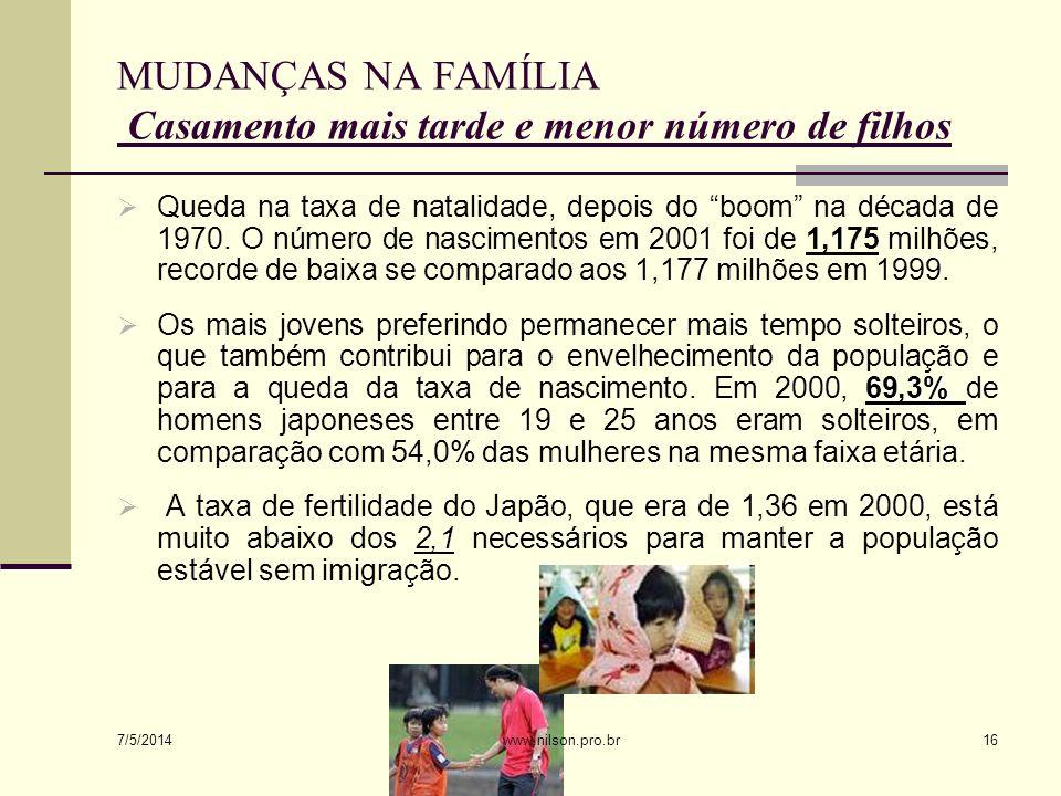 MUDANÇAS NA FAMÍLIA Casamento mais tarde e menor número de filhos