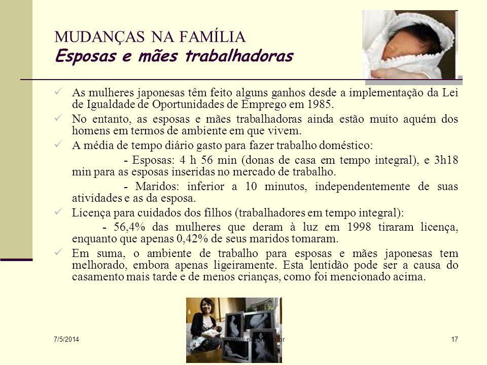 MUDANÇAS NA FAMÍLIA Esposas e mães trabalhadoras