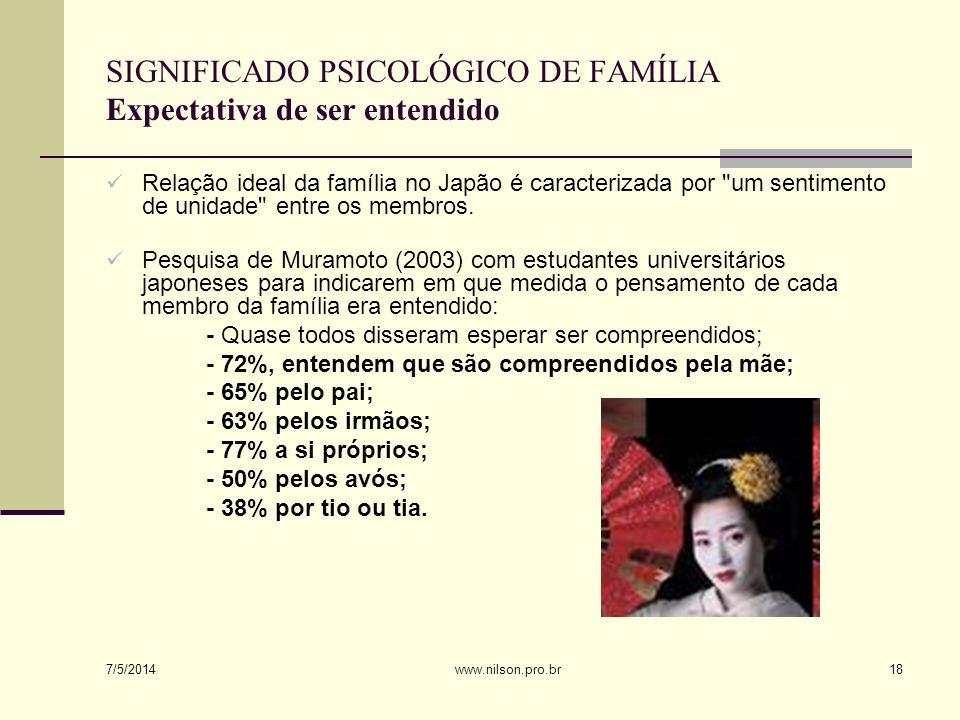SIGNIFICADO PSICOLÓGICO DE FAMÍLIA Expectativa de ser entendido