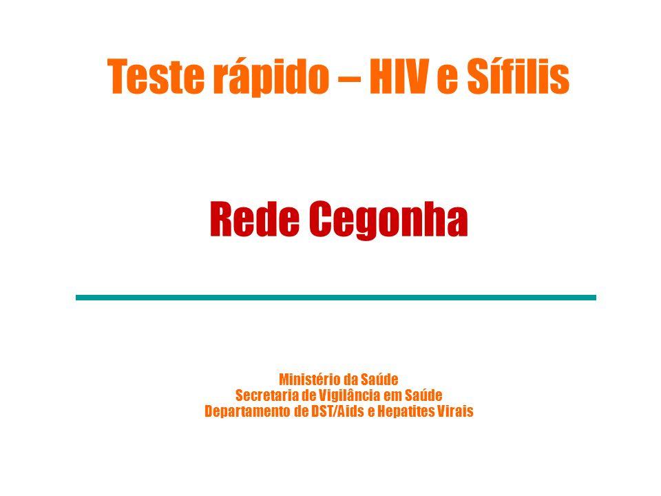 Teste rápido – HIV e Sífilis