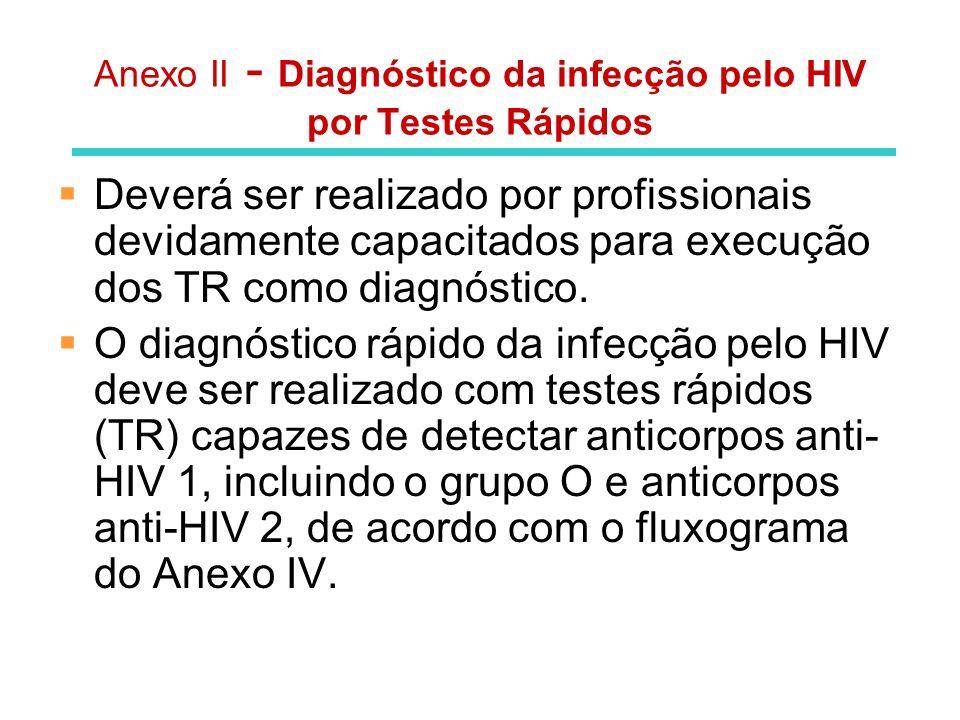 Anexo II - Diagnóstico da infecção pelo HIV por Testes Rápidos