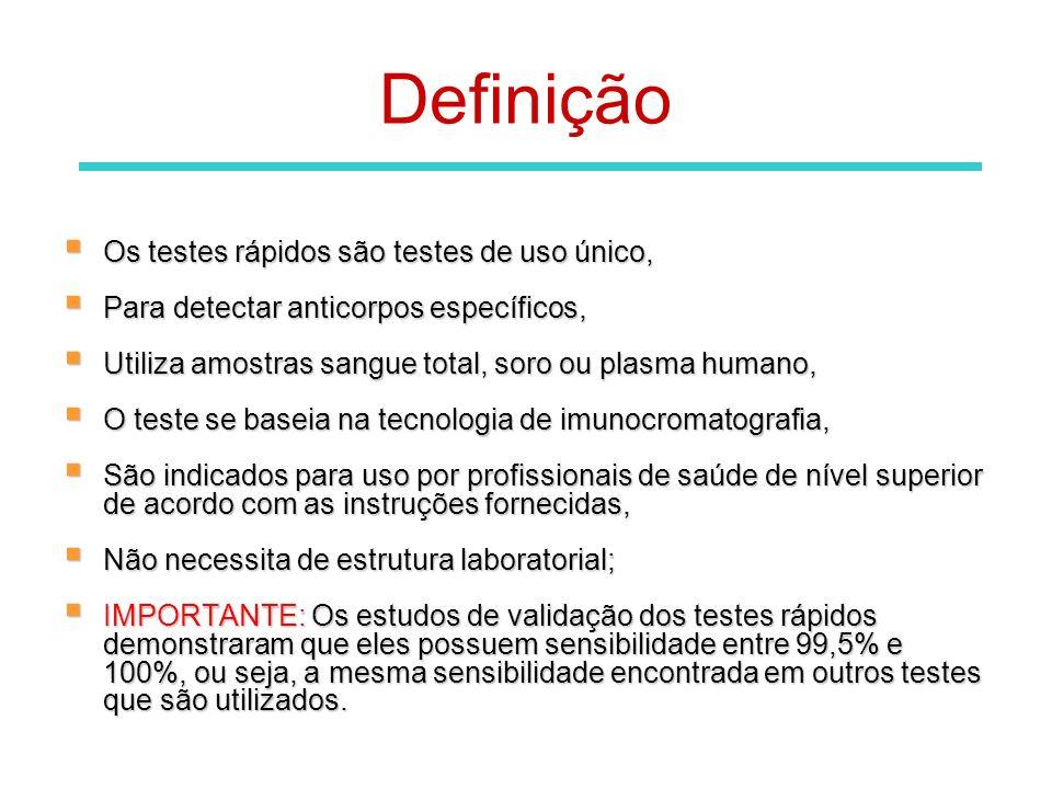 Definição Os testes rápidos são testes de uso único,
