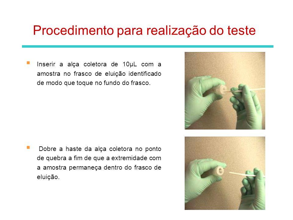 Procedimento para realização do teste