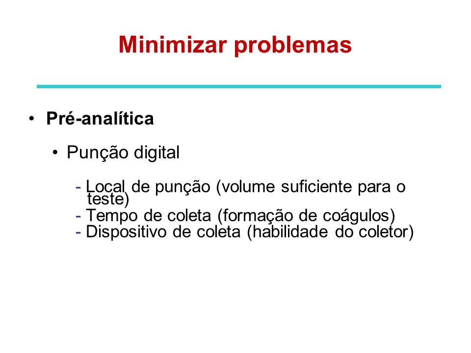 Minimizar problemas Pré-analítica Punção digital