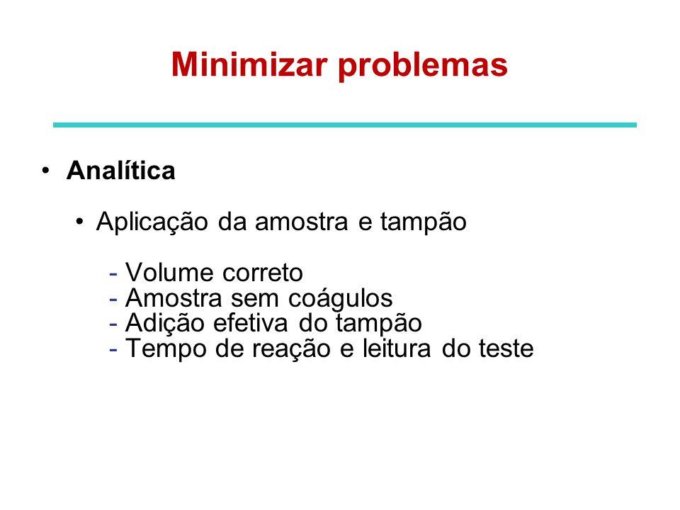 Minimizar problemas Analítica Aplicação da amostra e tampão