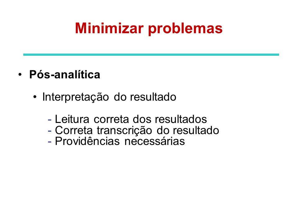 Minimizar problemas Pós-analítica Interpretação do resultado