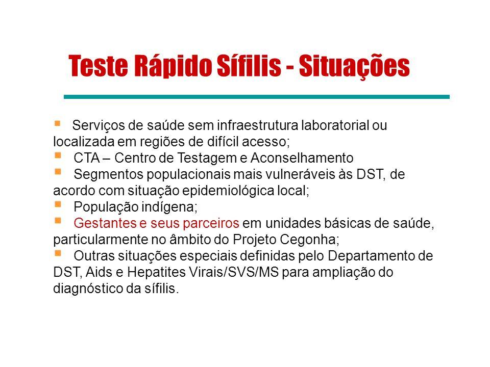 Teste Rápido Sífilis - Situações