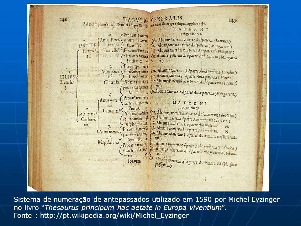 Sistema de numeração de antepassados utilizado em 1590 por Michel Eyzinger no livro Thesaurus principum hac aetate in Europa viventium .