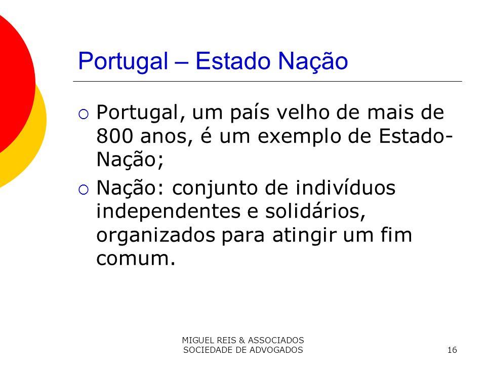 Portugal – Estado Nação