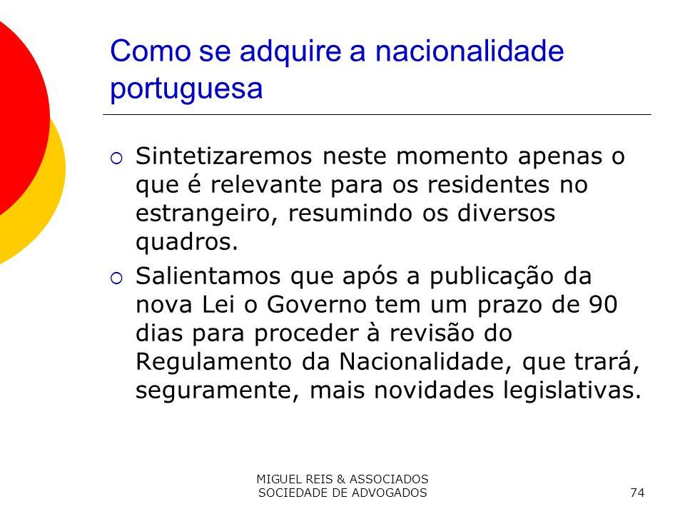 Como se adquire a nacionalidade portuguesa