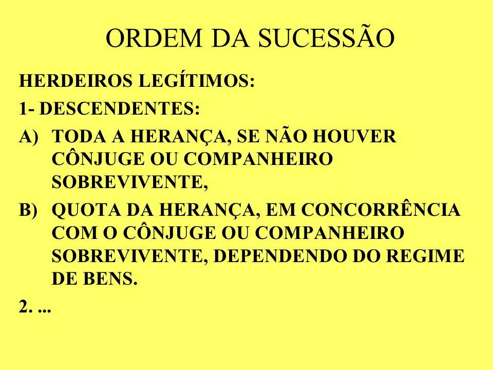 ORDEM DA SUCESSÃO HERDEIROS LEGÍTIMOS: 1- DESCENDENTES: