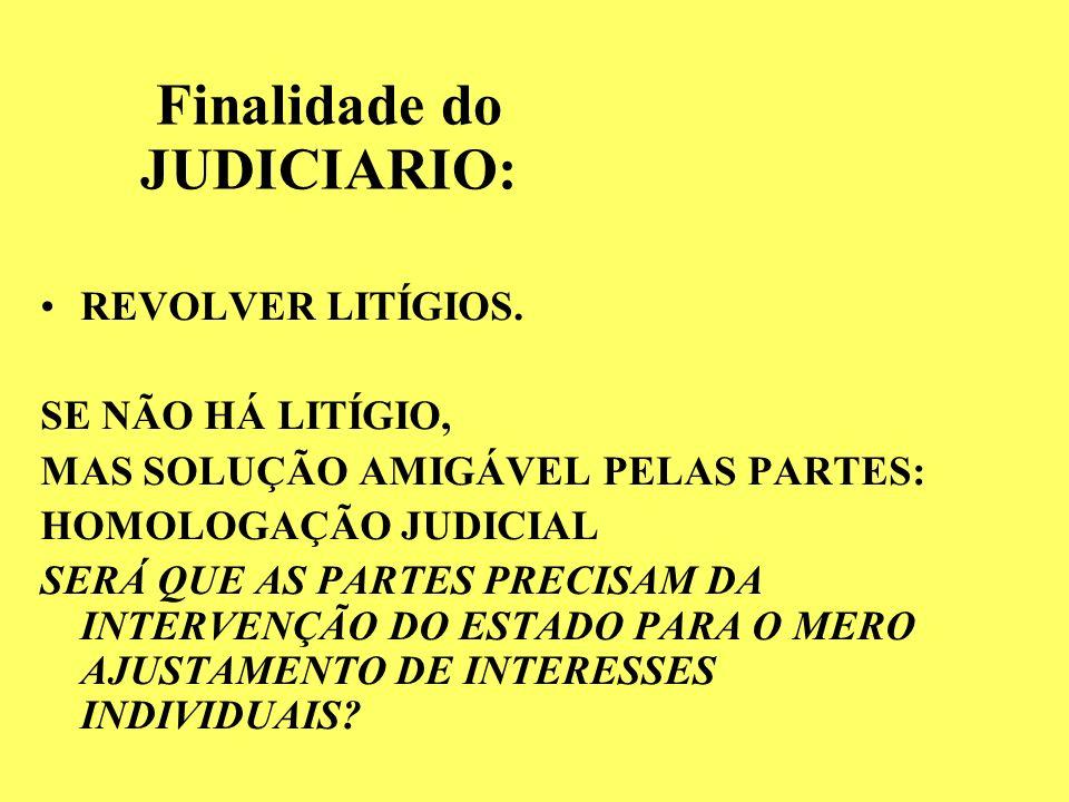 Finalidade do JUDICIARIO: