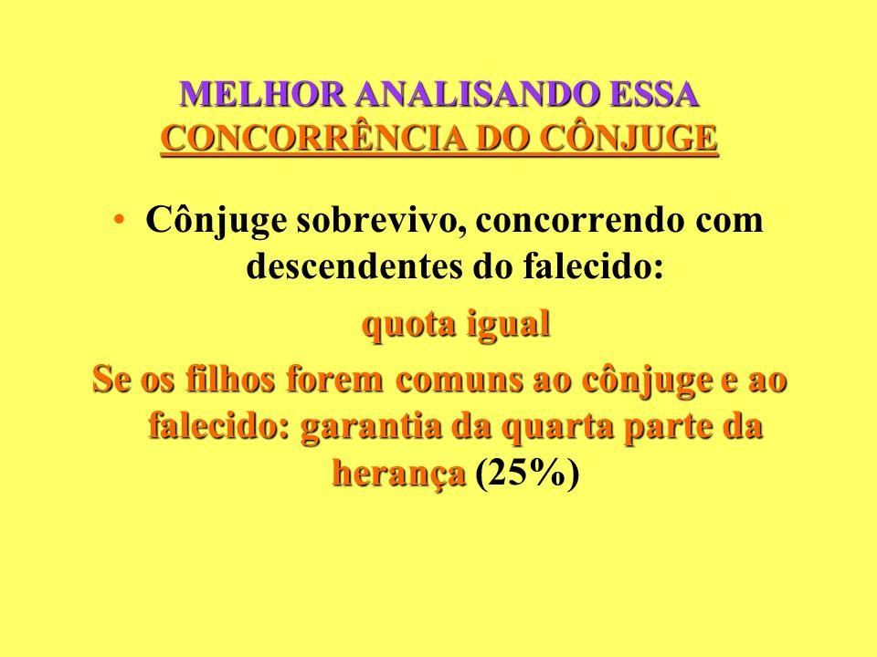 MELHOR ANALISANDO ESSA CONCORRÊNCIA DO CÔNJUGE