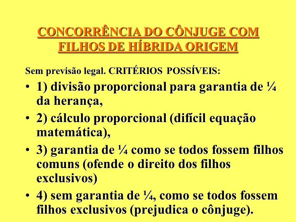 CONCORRÊNCIA DO CÔNJUGE COM FILHOS DE HÍBRIDA ORIGEM
