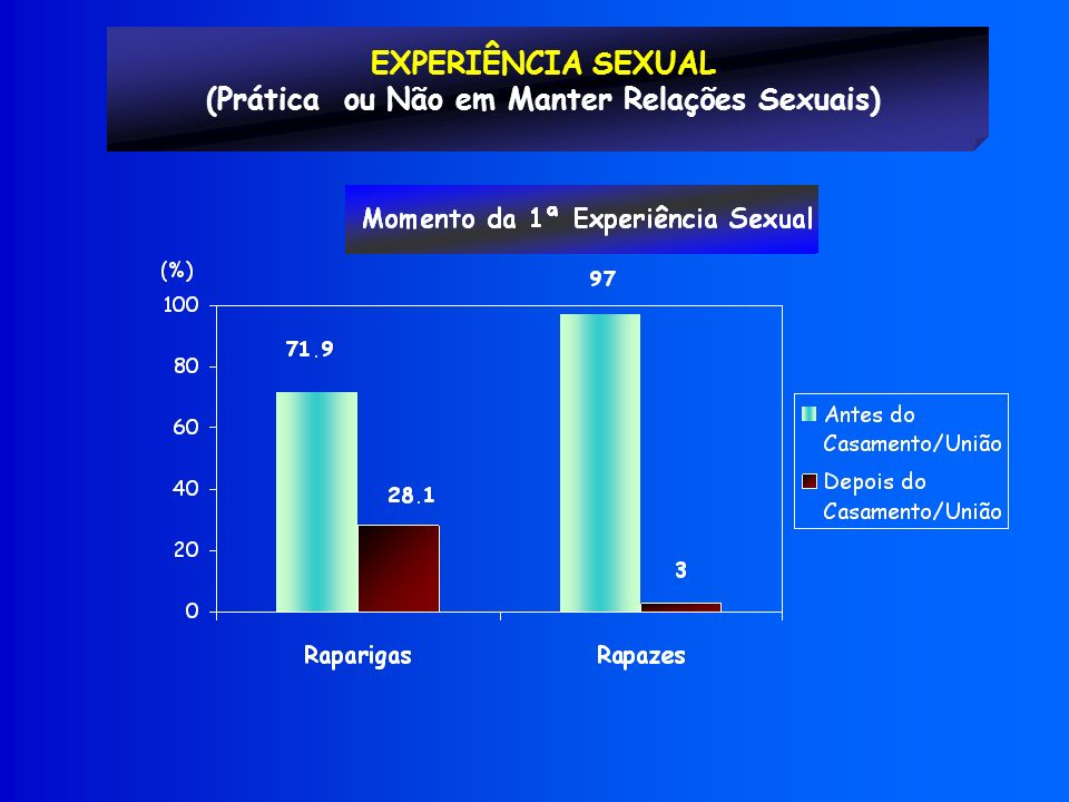 (Prática ou Não em Manter Relações Sexuais)