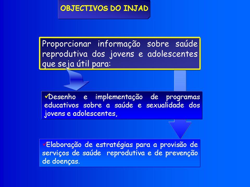 OBJECTIVOS DO INJAD Proporcionar informação sobre saúde reprodutiva dos jovens e adolescentes que seja útil para: