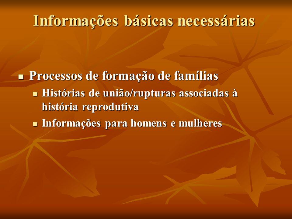 Informações básicas necessárias