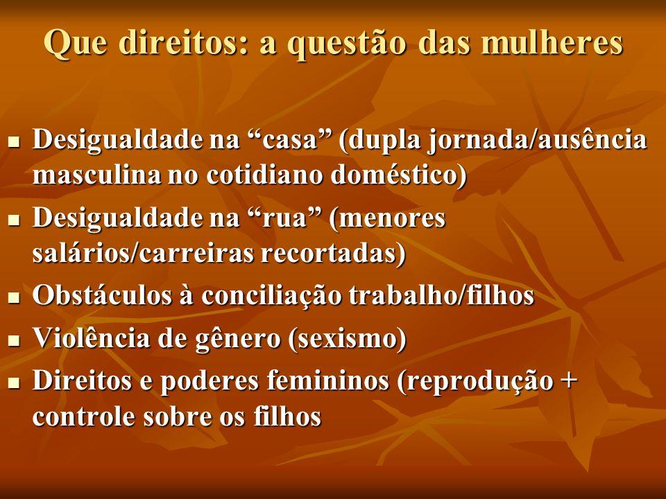 Que direitos: a questão das mulheres