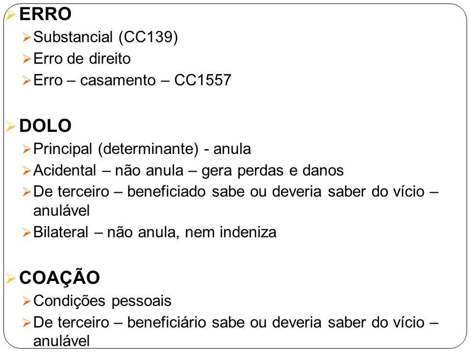 ERRO DOLO COAÇÃO Substancial (CC139) Erro de direito