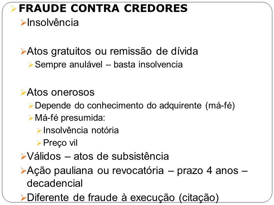 FRAUDE CONTRA CREDORES Insolvência