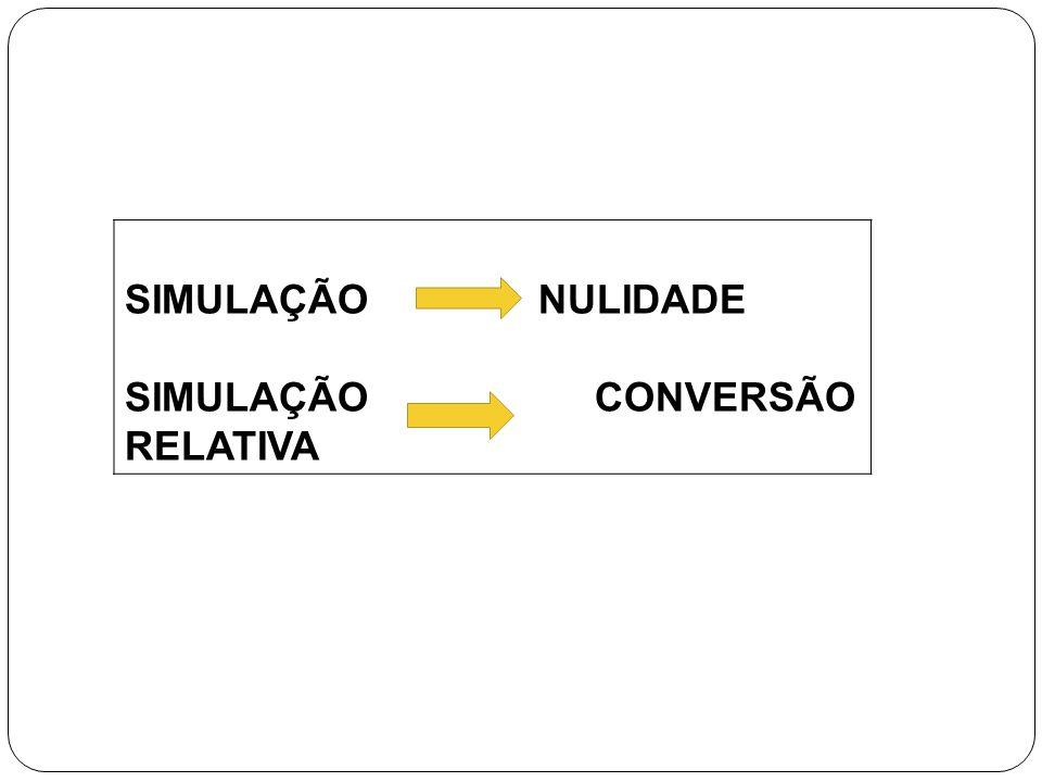 SIMULAÇÃO NULIDADE SIMULAÇÃO CONVERSÃO RELATIVA