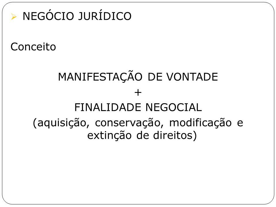 MANIFESTAÇÃO DE VONTADE + FINALIDADE NEGOCIAL